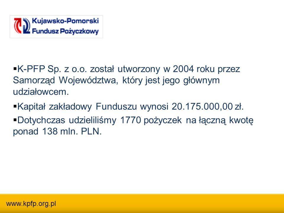 Regionalne Inkubatory Przedsiębiorczości KPFP RIP KPFP Toruń Regionalny Inkubator Przedsiębiorczości KPFP Toruń ul.