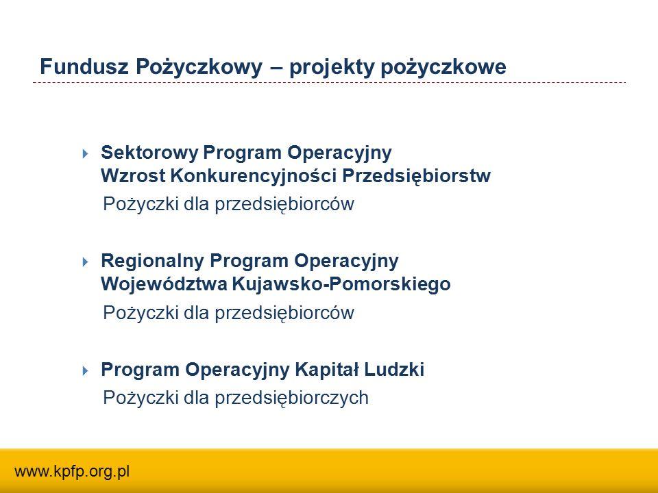 DZIĘKUJĘ ZA UWAGĘ PIOTR MAZUR www.kpfp.org.pl