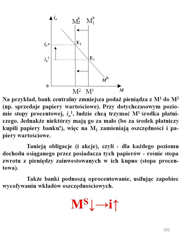 101 Na przykład, bank centralny zmniejsza podaż pieniądza z M 1 do M 2 (np. sprzedaje papiery wartościowe). Przy dotychczasowym pozio- mie stopy proce