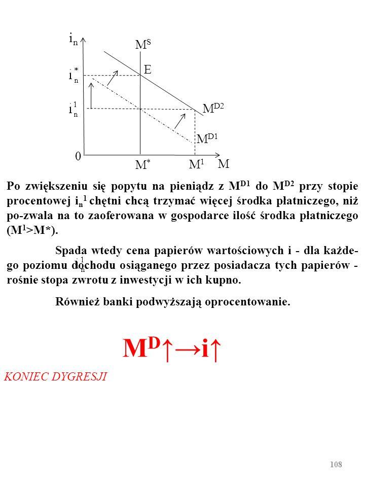 107 M 1 jest za dużo i ludzie zamieniają nadwyżki M 1 na pa- piery wartościowe, więc np. cena obligacji wzrasta. Dla każdego poziomu dochodu osiąganeg