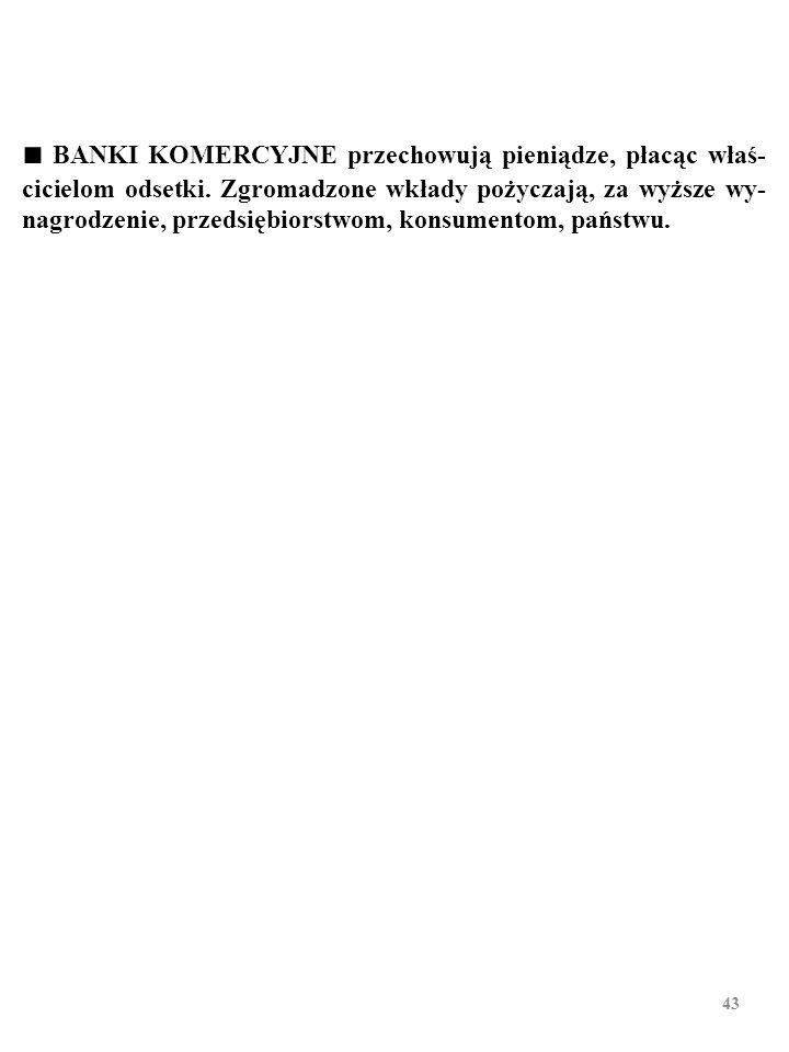 42 Na RYNKACH FINANSOWYCH handlują pożyczkami – BEZ- POŚREDNIO – oszczędzający i inwestorzy. Np. oszczędzający ku- pują od inwestujących akcje i oblig