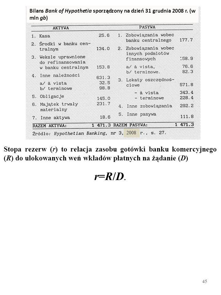 44 2008 Bilans Bank of Hypothetia sporządzony na dzień 31 grudnia 2008 r. (w mln gb) Przyjrzyjmy się uproszczonemu przykładowi bilansu banku…