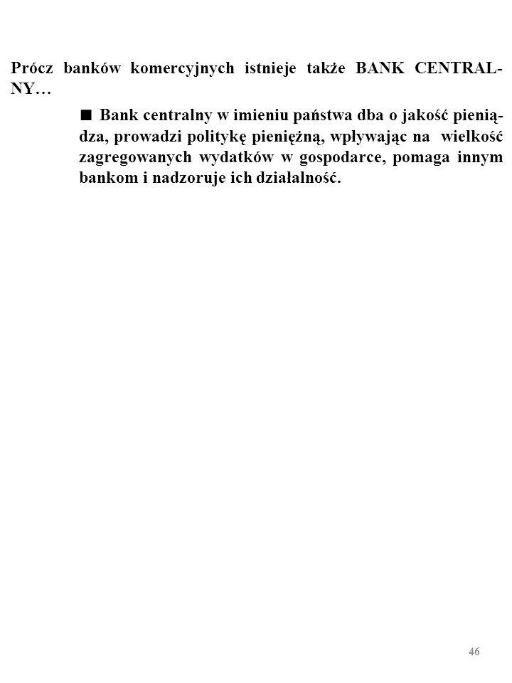 Stopa rezerw (r) to relacja zasobu gotówki banku komercyjnego (R) do ulokowanych weń wkładów płatnych na żądanie (D) r=R/D. 45 2008 Bilans Bank of Hyp
