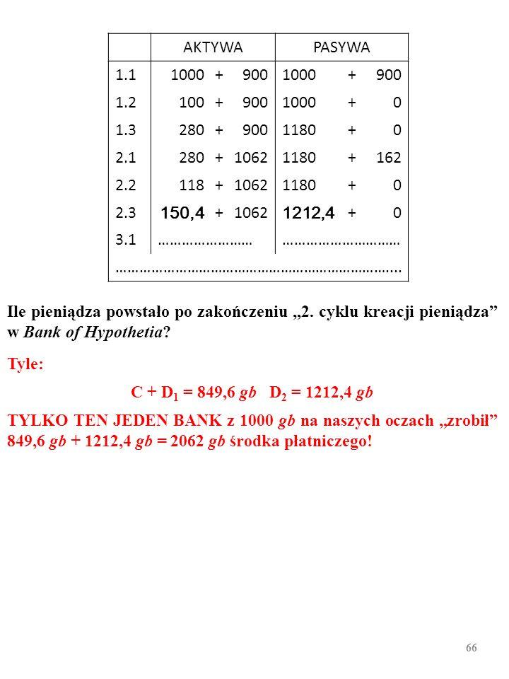 65 AKTYWAPASYWA 1.11000+9001000+900 1.2100+9001000+0 1.3280+9001180+0 2.1280+10621180+162 2.2118+10621180+0 2.3 150,4 +1062 1212,4 +0 3.1…………………………………
