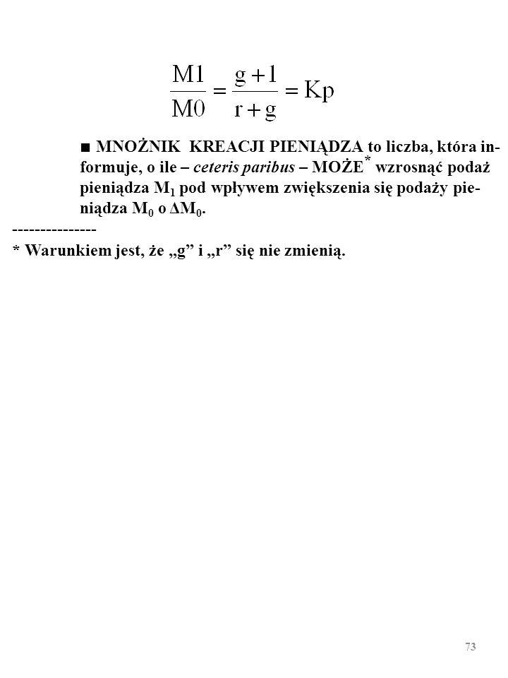 72 A to znaczy, że jeśli M0 wzrośnie o ΔM0, to – CETERIS PARIBUS - M1 wzrośnie o: ΔM1=Kp ΔM0!