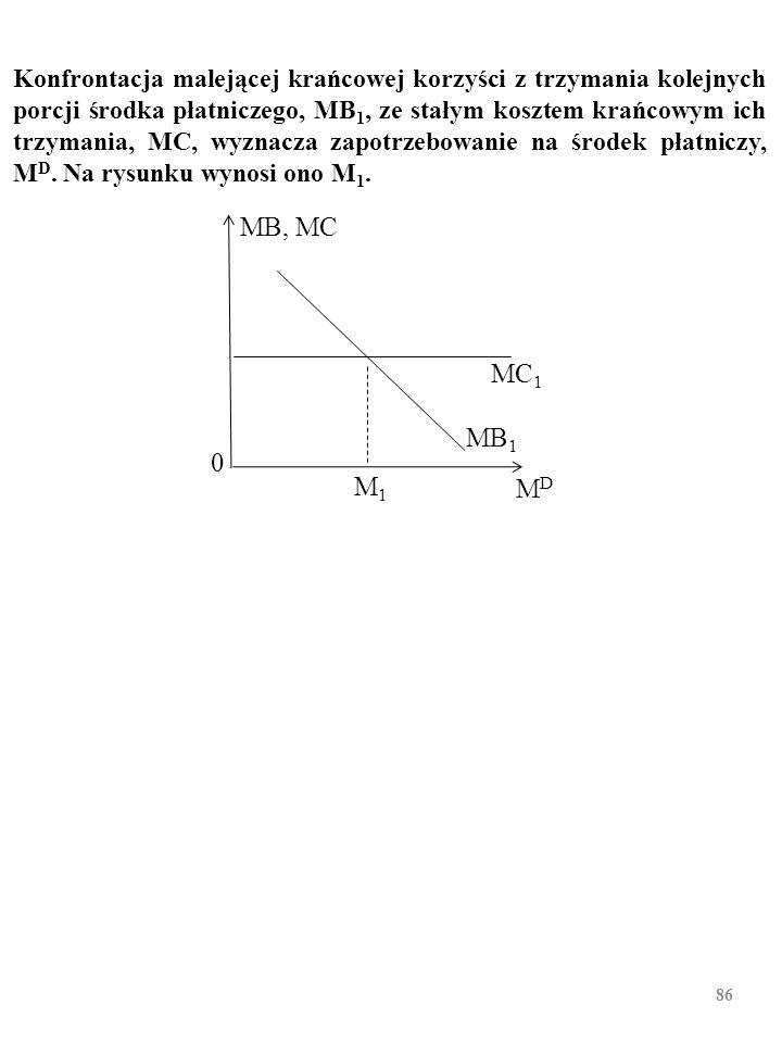 """85 Krańcowy koszt trzymania pieniądza, MC (ang. marginal cost), wynosi: i n =i r +π. M MC* 0 MC """"MC"""" wynosi i n =i r +π"""