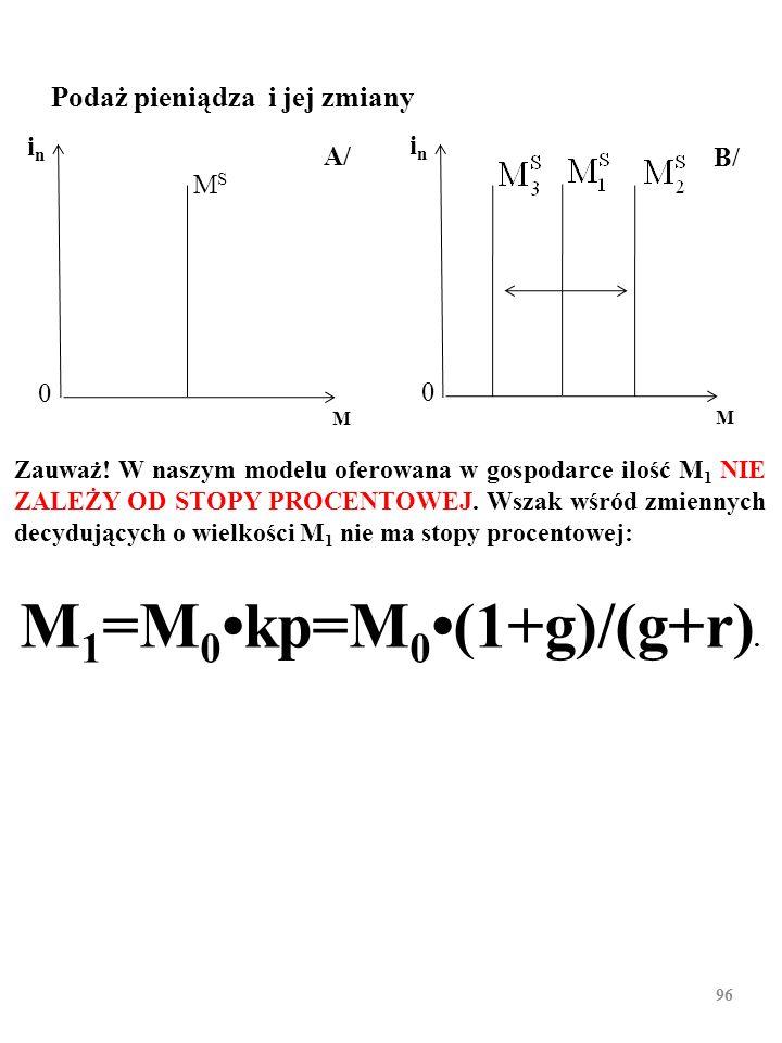 95 STOPA DYSKONTOWA Operacje otwartego rynku S TOPA DYSKONTOWA stopa rezerw minimalnych M 1 =M 0kp=M 0(1+g)/(g+r) Stopa dyskontowa (stopa refinansowa)