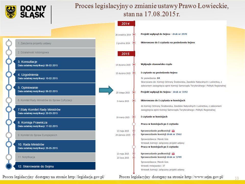 Proces legislacyjny o zmianie ustawy Prawo Łowieckie, stan na 17.08.2015 r.
