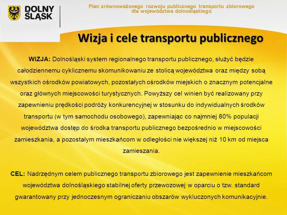 Wizja i cele transportu publicznego WIZJA: Dolnośląski system regionalnego transportu publicznego, służyć będzie całodziennemu cyklicznemu skomunikowaniu ze stolicą województwa oraz między sobą wszystkich ośrodków powiatowych, pozostałych ośrodków miejskich o znacznym potencjalne oraz głównych miejscowości turystycznych.
