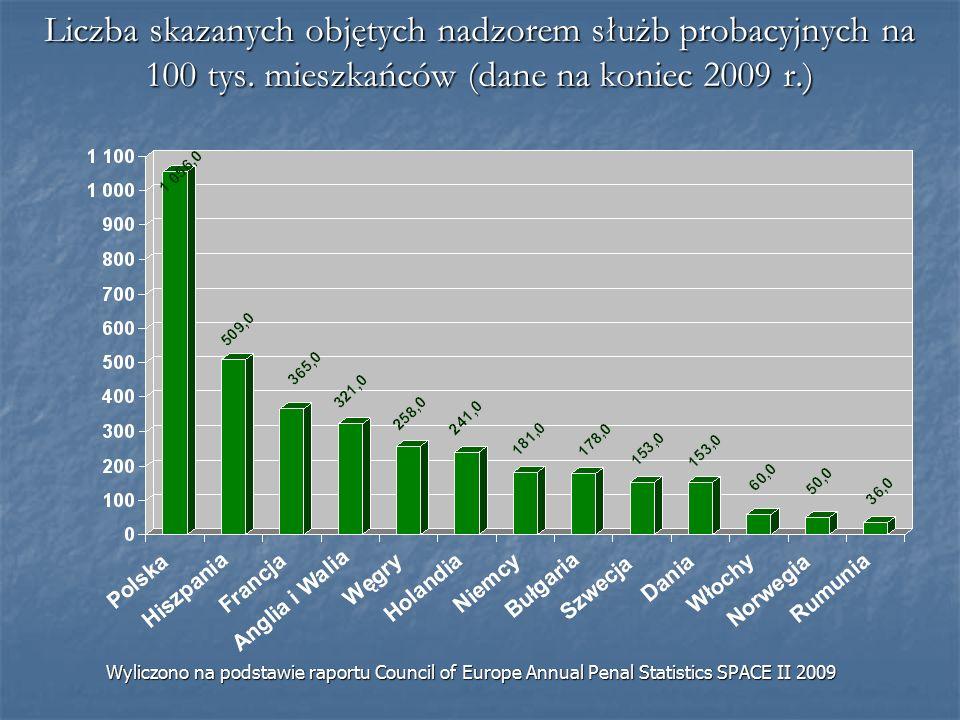 Liczba skazanych objętych nadzorem służb probacyjnych na 100 tys.