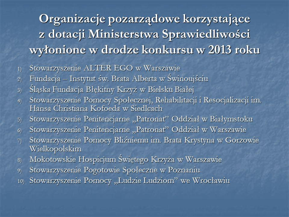 Organizacje pozarządowe korzystające z dotacji Ministerstwa Sprawiedliwości wyłonione w drodze konkursu w 2013 roku 1) Stowarzyszenie ALTER EGO w Warszawie 2) Fundacja – Instytut św.