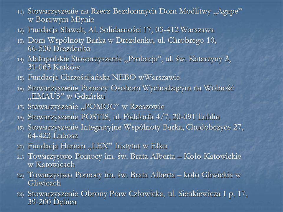 """11) Stowarzyszenie na Rzecz Bezdomnych Dom Modlitwy """"Agape w Borowym Młynie 12) Fundacja Sławek, Al."""