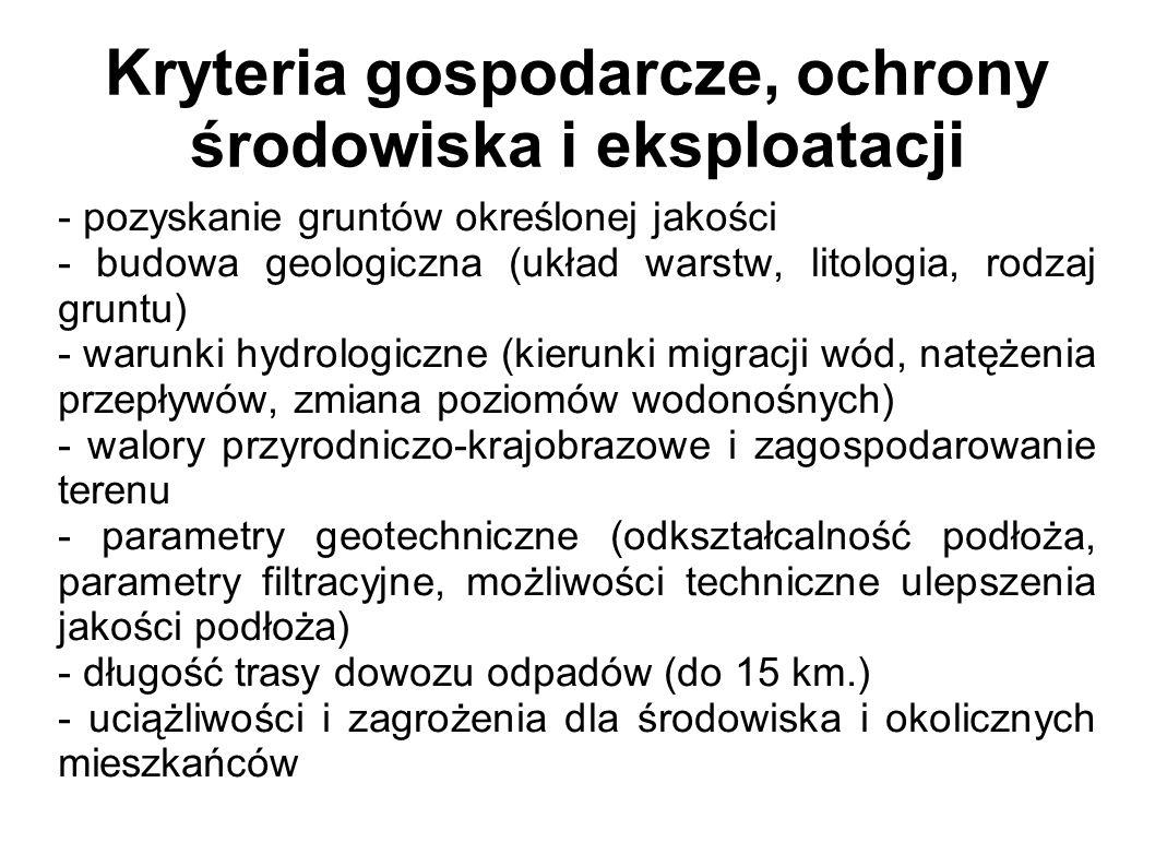 - pozyskanie gruntów określonej jakości - budowa geologiczna (układ warstw, litologia, rodzaj gruntu) - warunki hydrologiczne (kierunki migracji wód,
