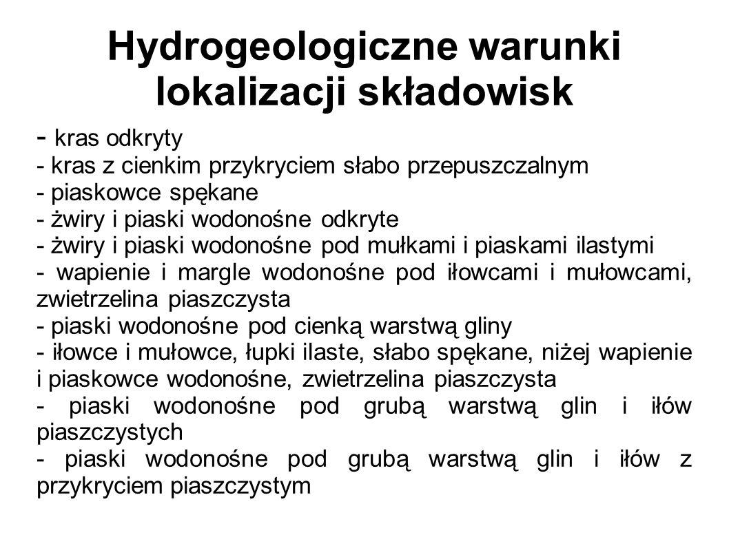 Hydrogeologiczne warunki lokalizacji składowisk - kras odkryty - kras z cienkim przykryciem słabo przepuszczalnym - piaskowce spękane - żwiry i piaski