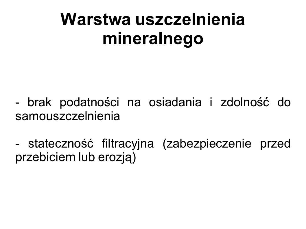 Warstwa uszczelnienia mineralnego - brak podatności na osiadania i zdolność do samouszczelnienia - stateczność filtracyjna (zabezpieczenie przed przeb