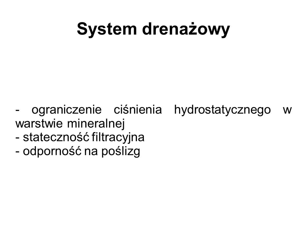 System drenażowy - ograniczenie ciśnienia hydrostatycznego w warstwie mineralnej - stateczność filtracyjna - odporność na poślizg