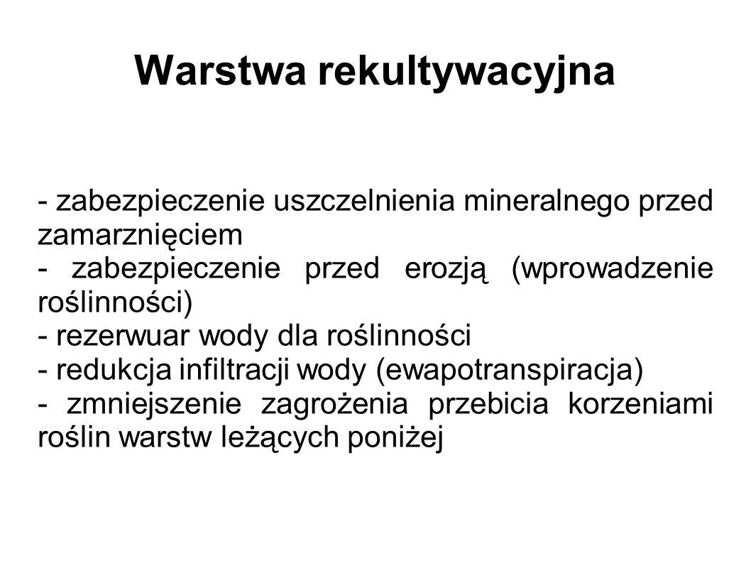 Warstwa rekultywacyjna - zabezpieczenie uszczelnienia mineralnego przed zamarznięciem - zabezpieczenie przed erozją (wprowadzenie roślinności) - rezerwuar wody dla roślinności - redukcja infiltracji wody (ewapotranspiracja) - zmniejszenie zagrożenia przebicia korzeniami roślin warstw leżących poniżej