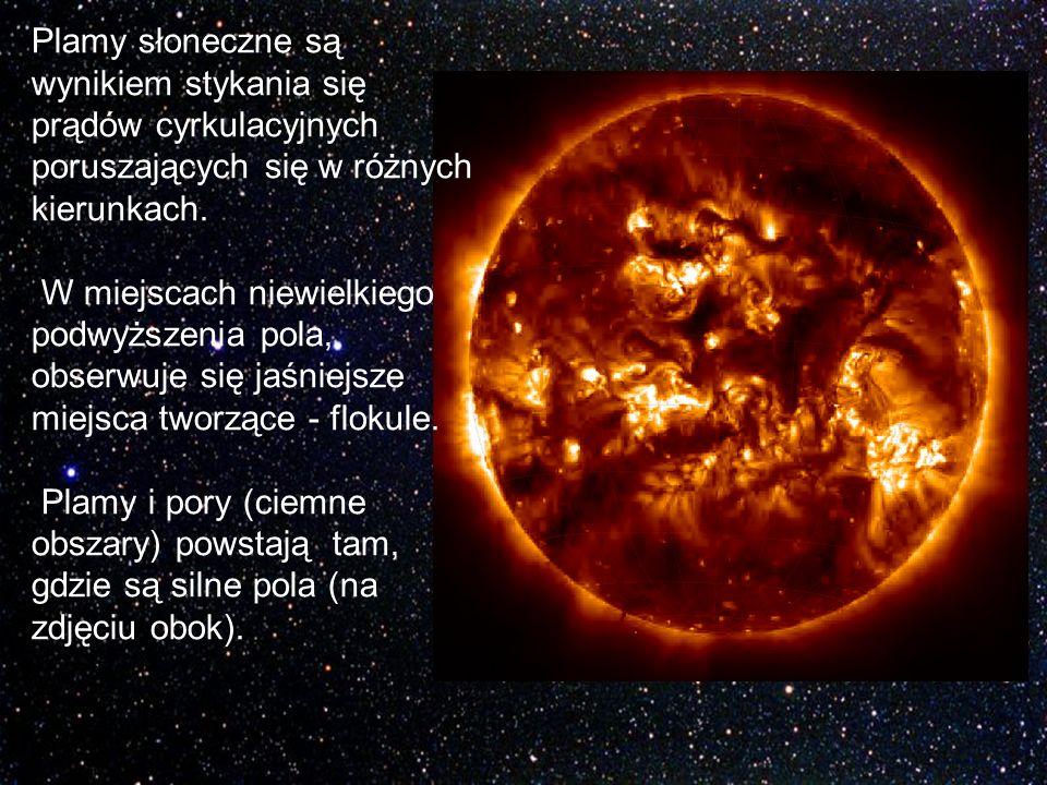 Plamy słoneczne są wynikiem stykania się prądów cyrkulacyjnych poruszających się w różnych kierunkach.