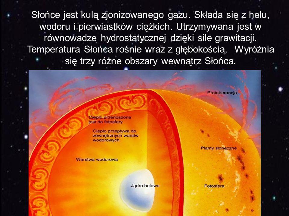 Słońce jest kulą zjonizowanego gazu.Składa się z helu, wodoru i pierwiastków ciężkich.