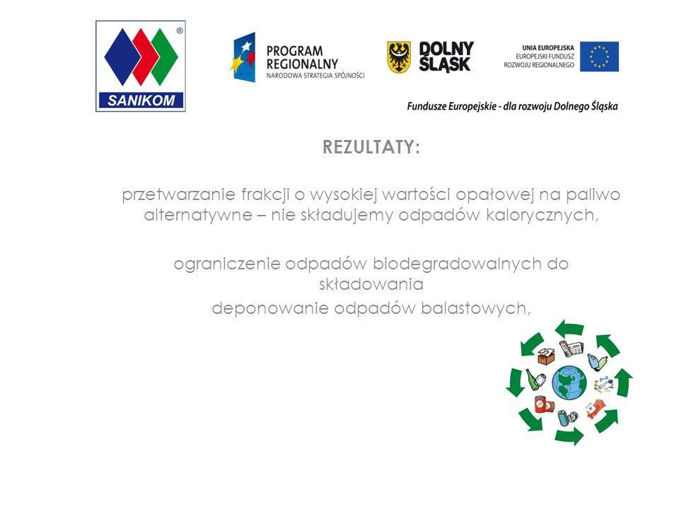 REZULTATY: przetwarzanie frakcji o wysokiej wartości opałowej na paliwo alternatywne – nie składujemy odpadów kalorycznych, ograniczenie odpadów biodegradowalnych do składowania deponowanie odpadów balastowych,
