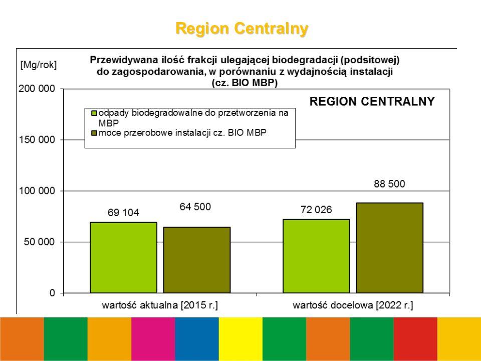 12 Region Centralny