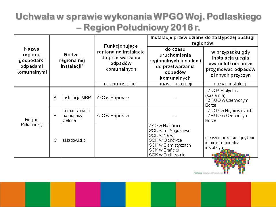 17 Uchwa ł a w sprawie wykonania WPGO Woj. Podlaskiego – Region Po ł udniowy 2016 r.