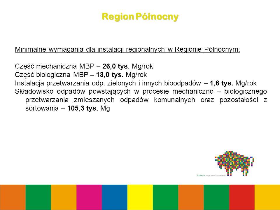 23 Region Pó ł nocny Minimalne wymagania dla instalacji regionalnych w Regionie Północnym: Część mechaniczna MBP – 26,0 tys.