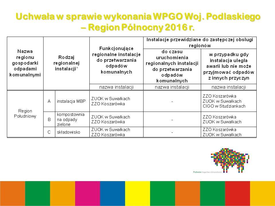 24 Uchwa ł a w sprawie wykonania WPGO Woj. Podlaskiego – Region Pó ł nocny 2016 r.