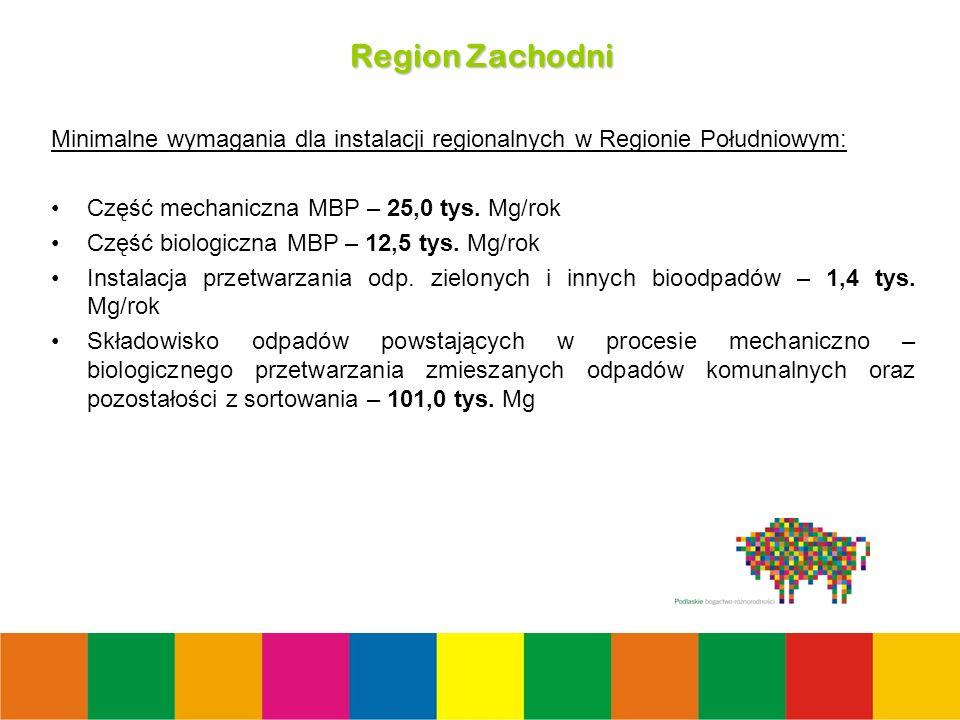 31 Region Zachodni Minimalne wymagania dla instalacji regionalnych w Regionie Południowym: Część mechaniczna MBP – 25,0 tys.