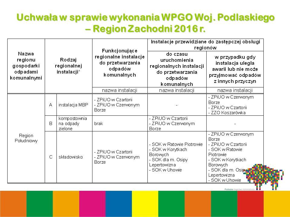 32 Uchwa ł a w sprawie wykonania WPGO Woj. Podlaskiego – Region Zachodni 2016 r.