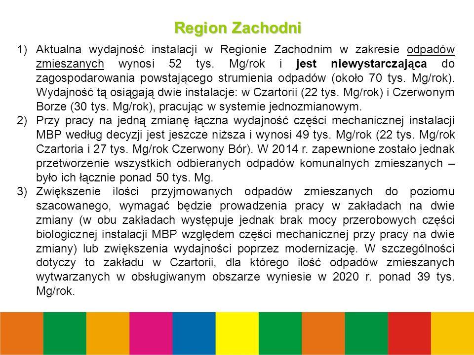 34 Region Zachodni 1)Aktualna wydajność instalacji w Regionie Zachodnim w zakresie odpadów zmieszanych wynosi 52 tys.