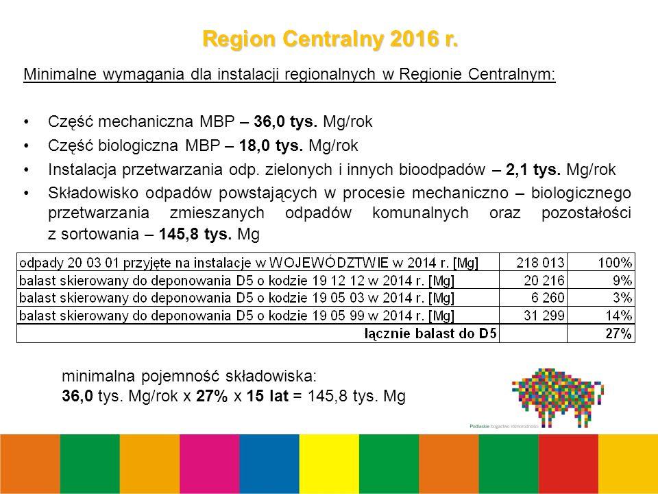 5 Region Centralny 2016 r.