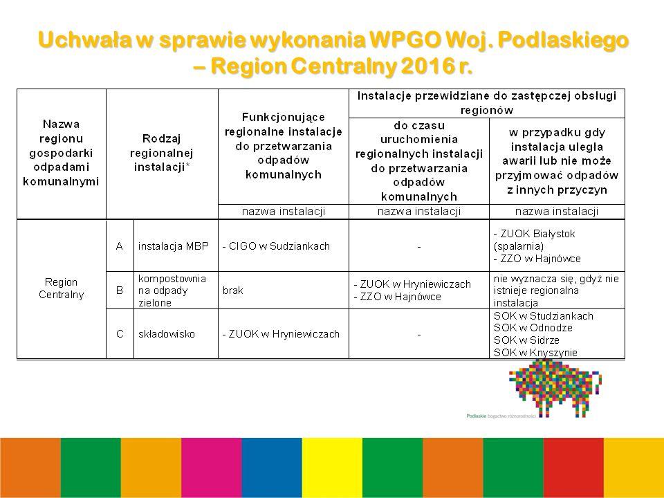 6 Uchwa ł a w sprawie wykonania WPGO Woj. Podlaskiego – Region Centralny 2016 r.