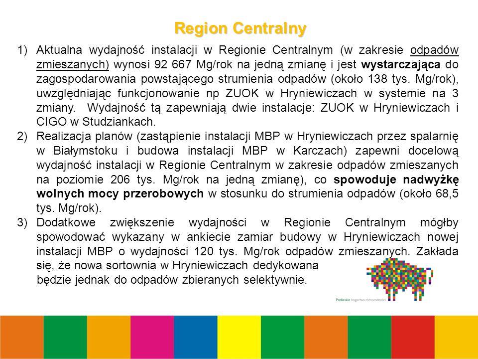 9 1)Aktualna wydajność instalacji w Regionie Centralnym (w zakresie odpadów zmieszanych) wynosi 92 667 Mg/rok na jedną zmianę i jest wystarczająca do zagospodarowania powstającego strumienia odpadów (około 138 tys.