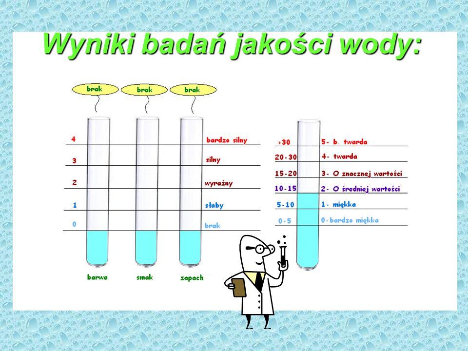 Wyniki badań jakości wody: