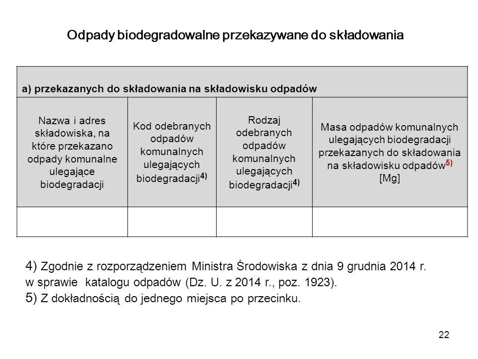22 Odpady biodegradowalne przekazywane do składowania a) przekazanych do składowania na składowisku odpadów Nazwa i adres składowiska, na które przekazano odpady komunalne ulegające biodegradacji Kod odebranych odpadów komunalnych ulegających biodegradacji 4) Rodzaj odebranych odpadów komunalnych ulegających biodegradacji 4) Masa odpadów komunalnych ulegających biodegradacji przekazanych do składowania na składowisku odpadów 5) [Mg] 4) Zgodnie z rozporządzeniem Ministra Środowiska z dnia 9 grudnia 2014 r.