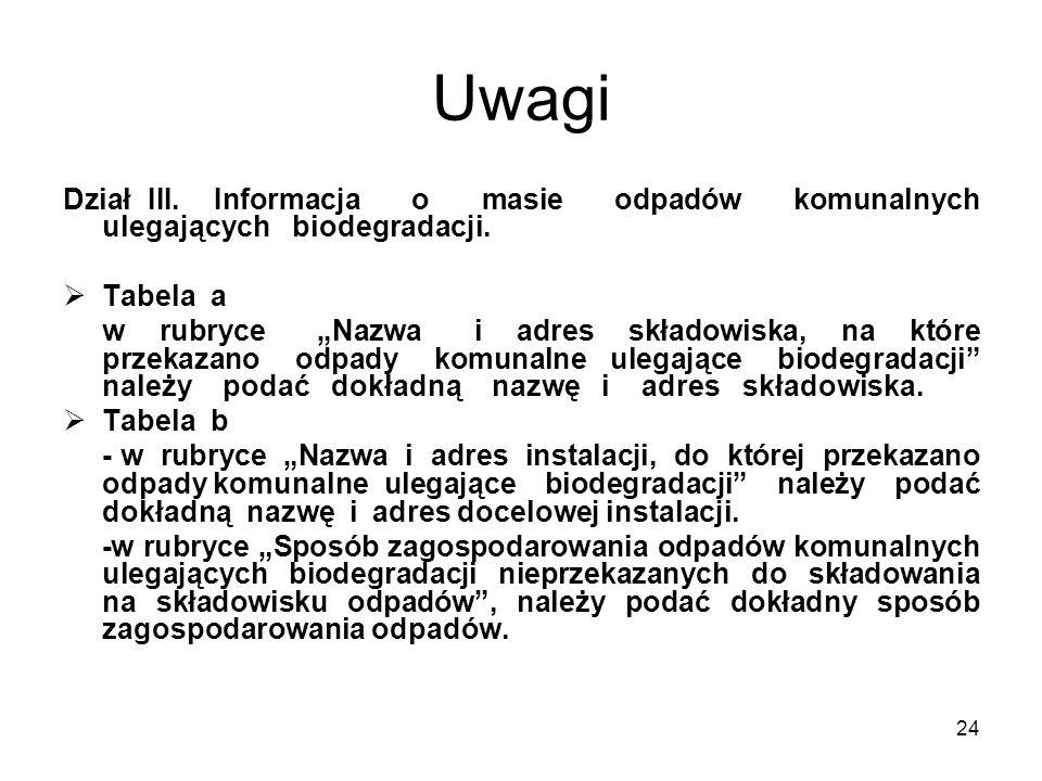 24 Uwagi Dział III. Informacja o masie odpadów komunalnych ulegających biodegradacji.