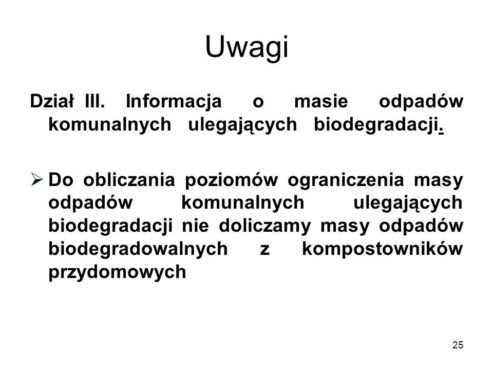 25 Uwagi Dział III. Informacja o masie odpadów komunalnych ulegających biodegradacji.  Do obliczania poziomów ograniczenia masy odpadów komunalnych u