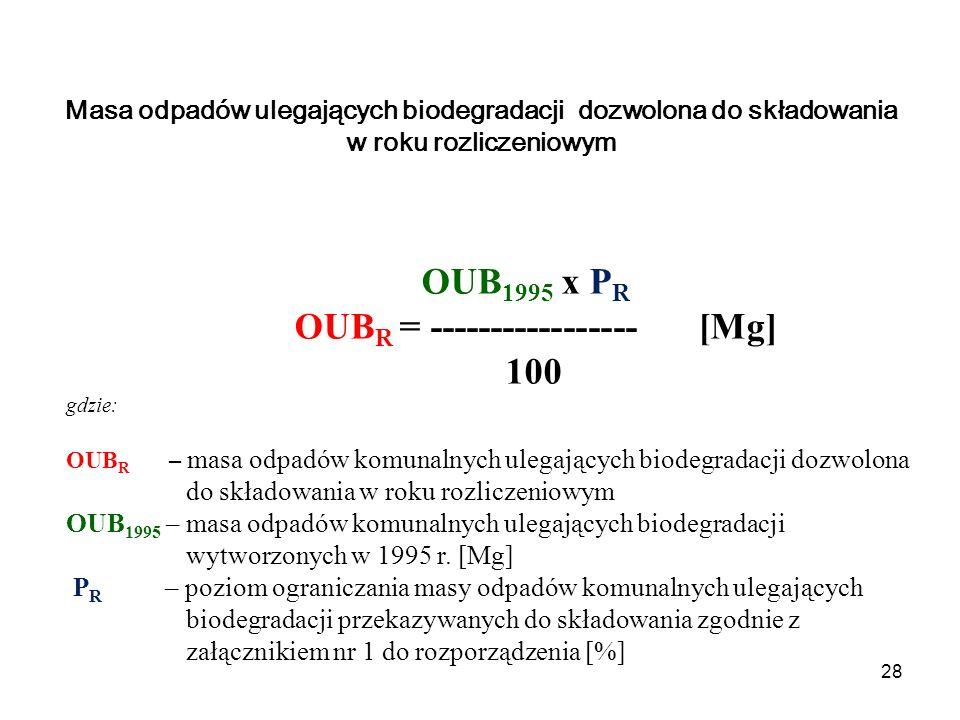 28 Masa odpadów ulegających biodegradacji dozwolona do składowania w roku rozliczeniowym OUB 1995 x P R OUB R = ----------------- [Mg] 100 gdzie: OUB R – masa odpadów komunalnych ulegających biodegradacji dozwolona do składowania w roku rozliczeniowym OUB 1995 – masa odpadów komunalnych ulegających biodegradacji wytworzonych w 1995 r.