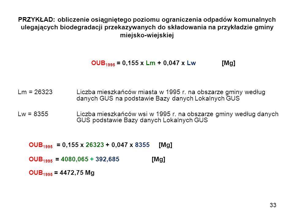 33 OUB 1995 = 0,155 x Lm + 0,047 x Lw [Mg] Lm = 26323Liczba mieszkańców miasta w 1995 r. na obszarze gminy według danych GUS na podstawie Bazy danych