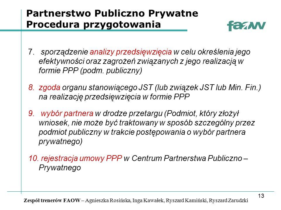 13 Zespół trenerów FAOW – Agnieszka Rosińska, Inga Kawałek, Ryszard Kamiński, Ryszard Zarudzki 7. sporządzenie analizy przedsięwzięcia w celu określen