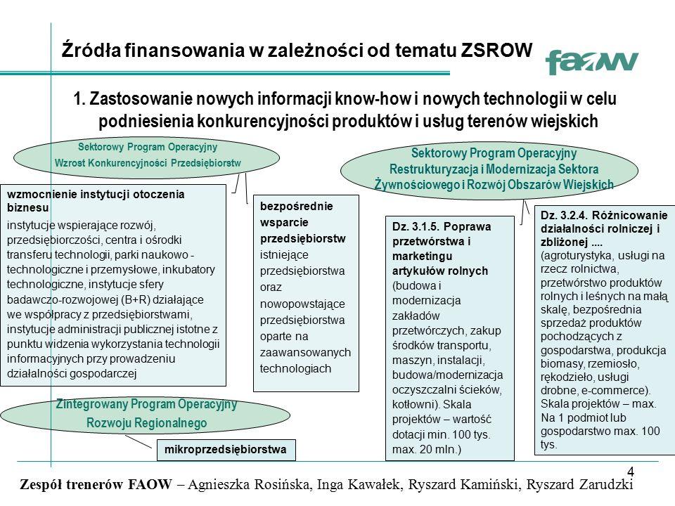 4 Zespół trenerów FAOW – Agnieszka Rosińska, Inga Kawałek, Ryszard Kamiński, Ryszard Zarudzki Źródła finansowania w zależności od tematu ZSROW 1. Zast