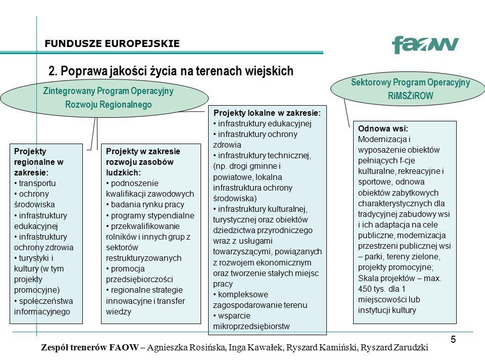 6 Zespół trenerów FAOW – Agnieszka Rosińska, Inga Kawałek, Ryszard Kamiński, Ryszard Zarudzki FUNDUSZE EUROPEJSKIE 3.