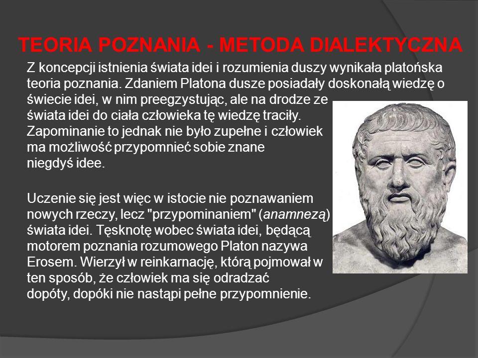 TEORIA POZNANIA - METODA DIALEKTYCZNA Z koncepcji istnienia świata idei i rozumienia duszy wynikała platońska teoria poznania. Zdaniem Platona dusze p