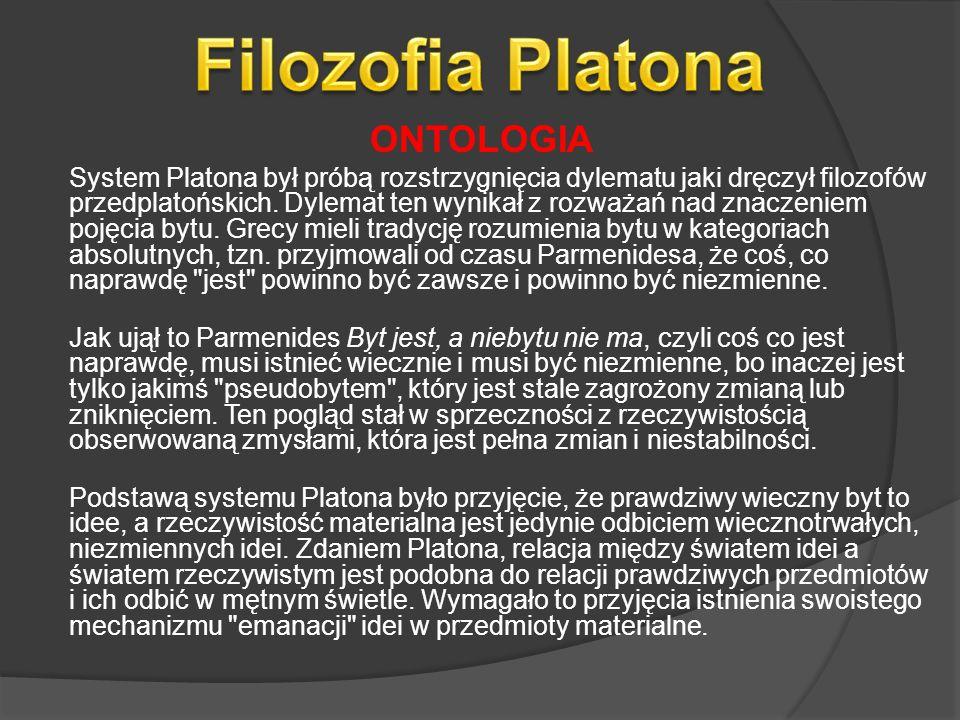 ONTOLOGIA System Platona był próbą rozstrzygnięcia dylematu jaki dręczył filozofów przedplatońskich. Dylemat ten wynikał z rozważań nad znaczeniem poj