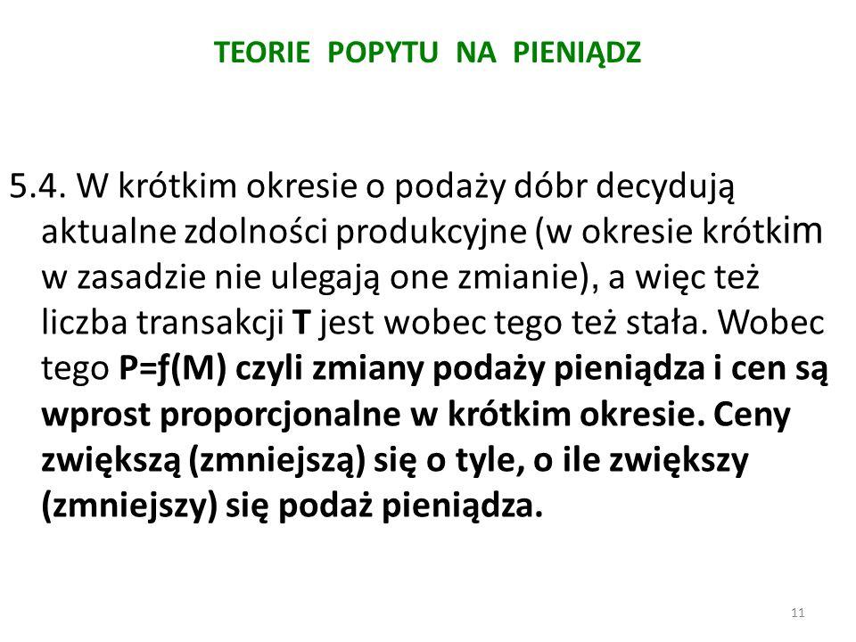 TEORIE POPYTU NA PIENIĄDZ 5.4.