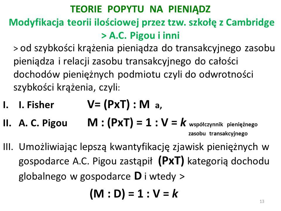TEORIE POPYTU NA PIENIĄDZ Modyfikacja teorii ilościowej przez tzw.