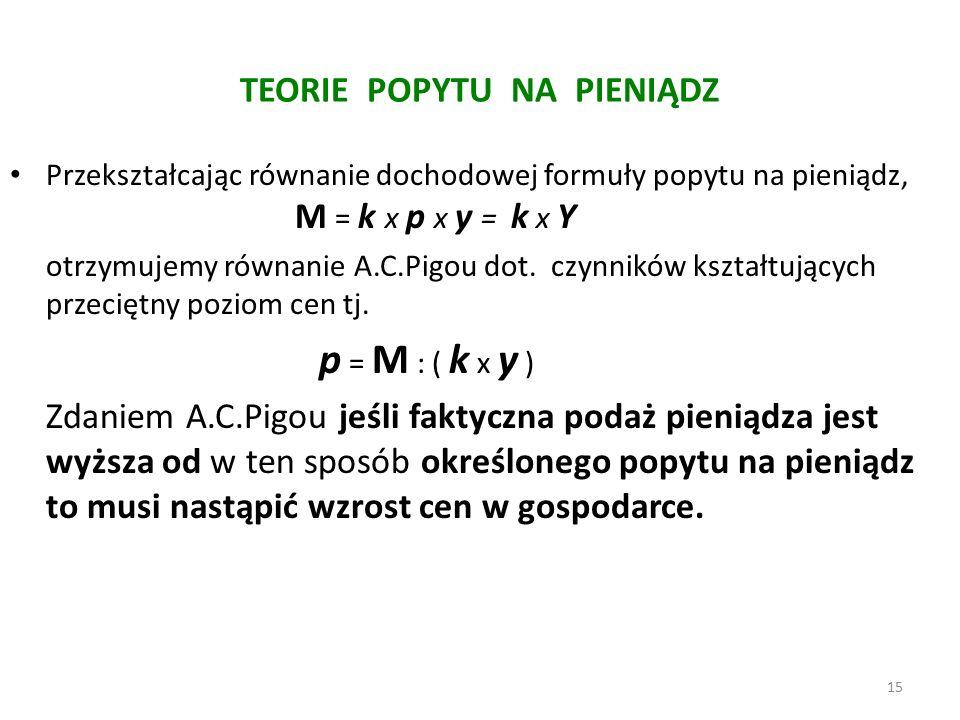 TEORIE POPYTU NA PIENIĄDZ Przekształcając równanie dochodowej formuły popytu na pieniądz, M = k x p x y = k x Y otrzymujemy równanie A.C.Pigou dot.