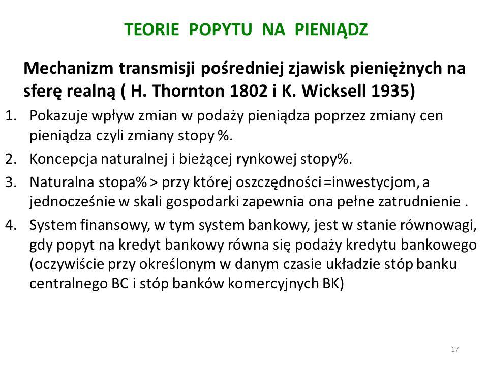 TEORIE POPYTU NA PIENIĄDZ Mechanizm transmisji pośredniej zjawisk pieniężnych na sferę realną ( H.
