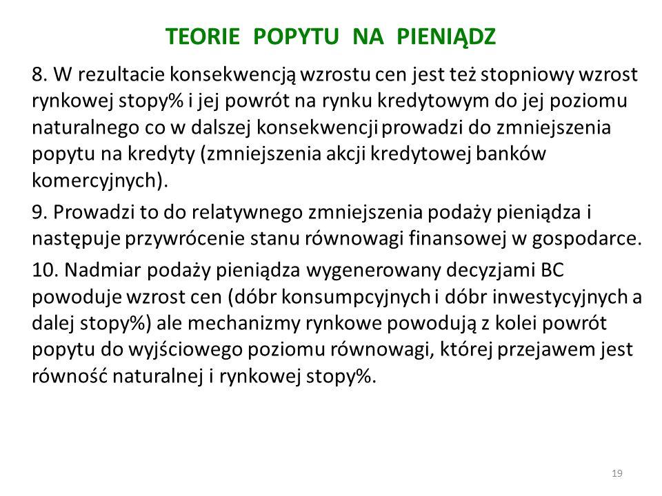 TEORIE POPYTU NA PIENIĄDZ 8.